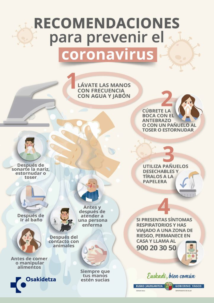 Precauciones coronavirus covid-19